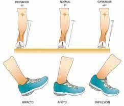 consejos-para-elegir-las-zapatillas-de-correr