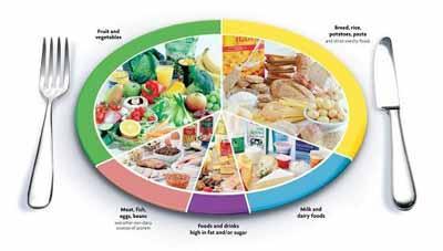 piramide-nutricional