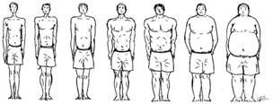 tipo-de-figura-cuerpo-hombres