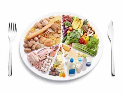 La importancia de una dieta variada - Alimentación y Nutrición