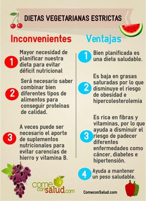 ser-vegetariano-ventajas-inconvenientes-salud