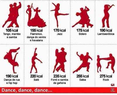 cuantas-calorias-se-pierden-bailando