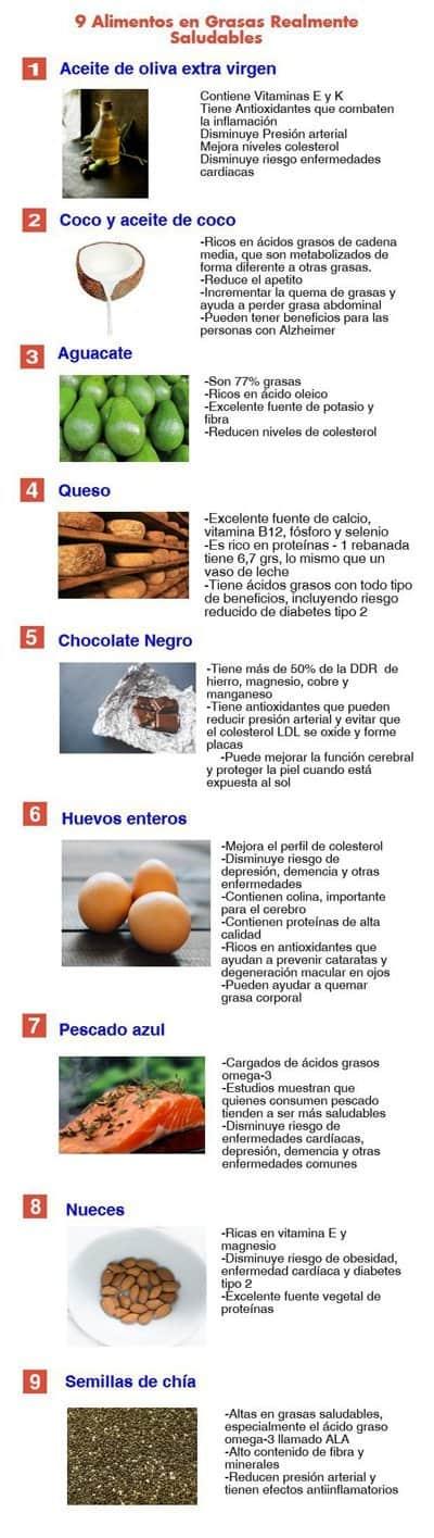 infografia-alimentos-ricos-en-grasas-saludables